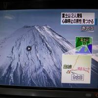富士山滑落事故に思う