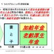 FP3 過去問題<201005.04_05>