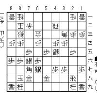 大山将棋研究(502);四間飛車に玉頭位取り(有吉道夫)