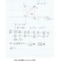 10月7日 一般相対性理論への準備- - -テンソル(その2)