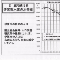 嶋津先生講演会(2017、05、27)スライドー9~16/40