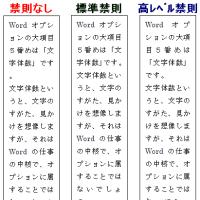 Word 文字体裁:1