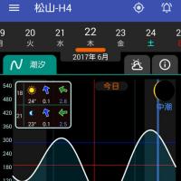 20170622(木)中潮 松山市・今出 夕方