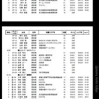 6/11犬山クリテ