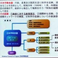 【低炭素健康社会〜日本学術会議シンポ】