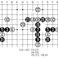詰め五連 第132問「舌切り雀」解答例 その2
