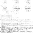 大学入試センター試験・化学基礎 1