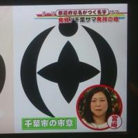 日本人のおなまえっ! 都道府県名字