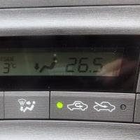 大寒波に見舞われた森の京都⛄⛄⛄