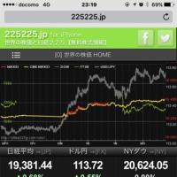 2月21日のマーケットから(23:30記)
