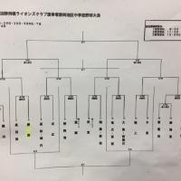 【野球部】《告知》静岡橘ライオンズクラブ杯