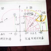 ローレンツ変換の、光時計の思考実験とは、根本的に誤り。。図解説明 ~追伸① 追伸②