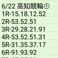 🚴 6/22 高知競輪 ①
