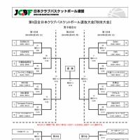 [組合せ]第5回全日本クラブ選抜大会