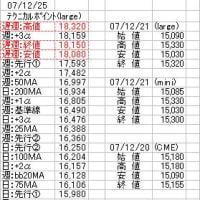 12月25日(火)テクニカルポイント