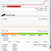 AMD Fx9590