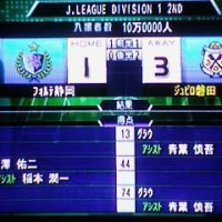 ● 1-3 ジュビロ磐田 (25-2nd-7)