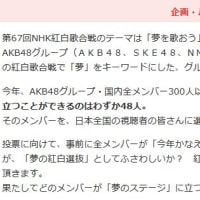 12/8~投票がスタート!「第67回NHK紅白歌合戦」※AKB48グループ上位48名が出演権利獲得