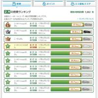 C-HR HV G 燃費報告(2017年式)