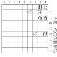 第14回詰将棋解答選手権 優秀作品賞