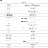 新品登場 Zhiyun Crane M ハンドヘルド スタビライザー  3軸 ブラシレス 360度 ジンバル