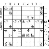 大山将棋研究(528);四間飛車に居飛車穴熊(桜井昇)