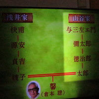テレビドラマ「北の国から」の脚本家 倉本 聰さんの祖父(母方)は、佐渡新穂の出身だそう。