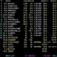2007 F1 バーレーンGP 決勝