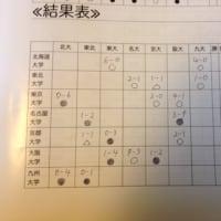 12/9 七帝戦(3) vs九州大学