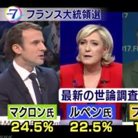 フランス大統領選 1回目の投票へ どの候補が抜け出すか / NHK NEWSWEB