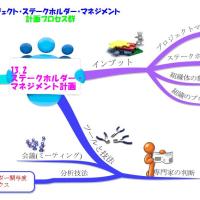 マインドマップでPMBOKを描く#14
