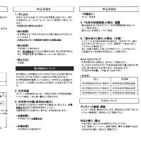 県民ギャラリー予約空き状況(平成29年1月11日時点)