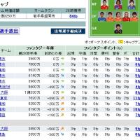 Yahoo!ファンタジーサッカー 【\'09 第28節 fp確定】