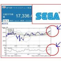 セガ、東京五輪向けゲームソフト、セガまれて独占販売!?