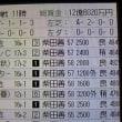 淀のダビスタDS奮闘記 その16