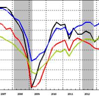 現在の日本経済の状況は