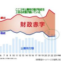 貨幣と租税(中野剛志氏講演のレジュメ・その2) 美津島明