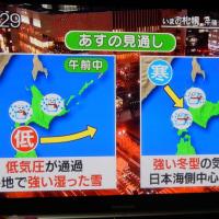 地震と、あくまでも予報だよね???