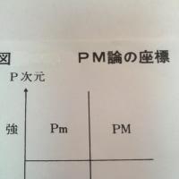 職場研修の理論・その2~「リーダーシップ論」 三隅二不二の<PM理論>