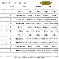 4/16(日) 4種リーグ日程