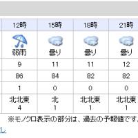 待合室でのエアコン調節はお気軽に(3/27)
