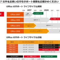 2017年10月10日 (火) に Office 2007 の延長サポートが終了します。(Microsoft)