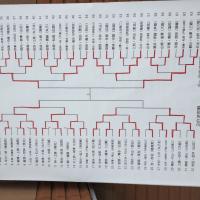 個人戦県大会男女優勝