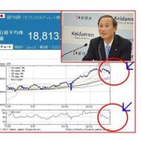 官製春闘4年目で、経済界から政府に異例の要請!?