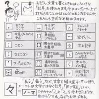【雑学】あの記号をどう読むか?