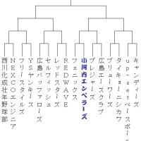 16高松宮