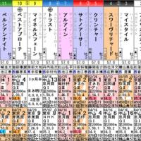 [東京優駿(G1)]2014年産・3歳馬の頂点は?