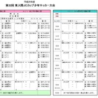 4/1(土)・2(日) 東入間JCカップ 日程