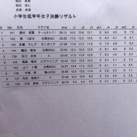2017 Hart モーグルカップ(次女)