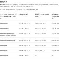 Windows7/8/8.1�Υ����졼�ɡ��ץꥤ�ȡ����Ǥ����佪λ�ϡ�����